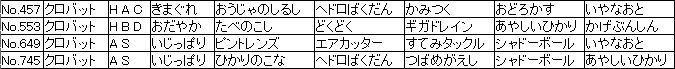 f:id:MI-Note:20210428030905j:plain