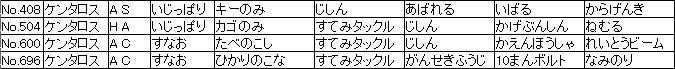 f:id:MI-Note:20210428031805j:plain