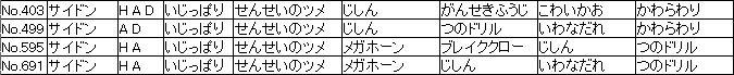f:id:MI-Note:20210428032815j:plain