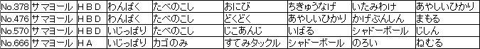 f:id:MI-Note:20210428033501j:plain