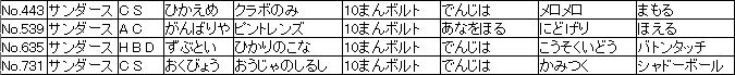 f:id:MI-Note:20210428033945j:plain