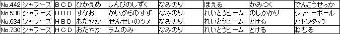 f:id:MI-Note:20210428034600j:plain
