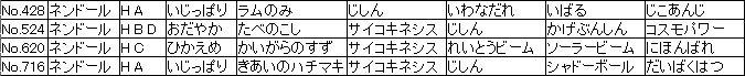 f:id:MI-Note:20210428043422j:plain