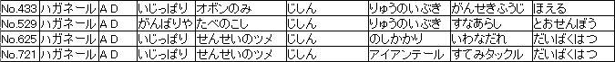 f:id:MI-Note:20210428043637j:plain