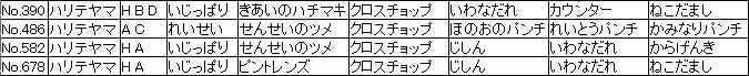 f:id:MI-Note:20210428052003j:plain