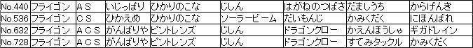 f:id:MI-Note:20210428054918j:plain
