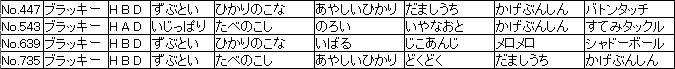 f:id:MI-Note:20210428055044j:plain