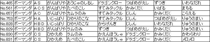 f:id:MI-Note:20210428105547j:plain