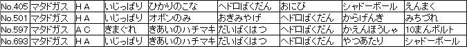 f:id:MI-Note:20210428105719j:plain