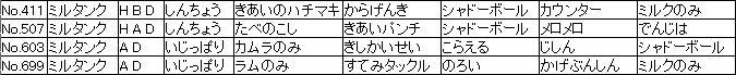 f:id:MI-Note:20210428114527j:plain