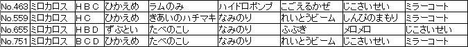 f:id:MI-Note:20210428114650j:plain