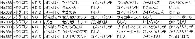 f:id:MI-Note:20210428120356j:plain