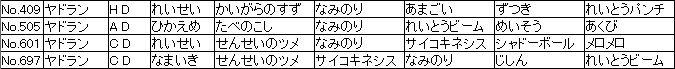 f:id:MI-Note:20210428121341j:plain