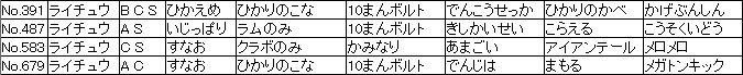 f:id:MI-Note:20210428121811j:plain