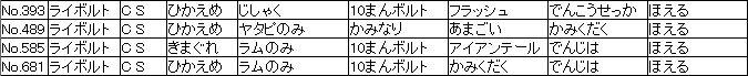 f:id:MI-Note:20210428122135j:plain