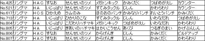 f:id:MI-Note:20210428123712j:plain