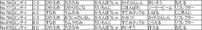 f:id:MI-Note:20210428124543j:plain