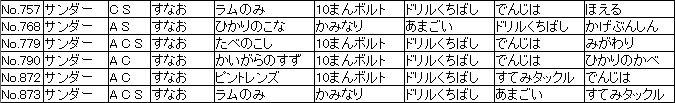 f:id:MI-Note:20210428125803j:plain