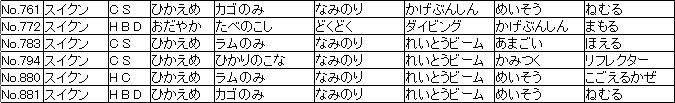 f:id:MI-Note:20210428125952j:plain