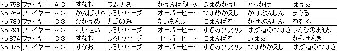 f:id:MI-Note:20210428130632j:plain