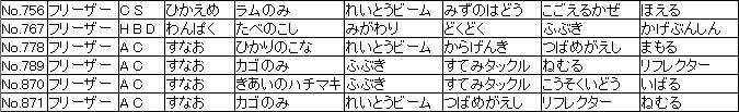 f:id:MI-Note:20210428130901j:plain