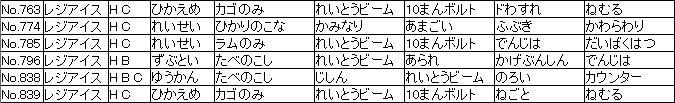 f:id:MI-Note:20210428132733j:plain
