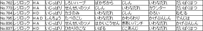 f:id:MI-Note:20210428133012j:plain