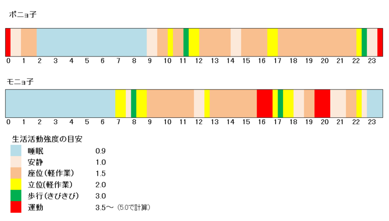 f:id:MITUDON:20120212161801j:image:w580