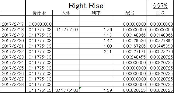 f:id:MJH:20170223232834p:plain