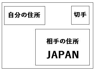 f:id:MOGIE_RISH:20141226103219j:plain