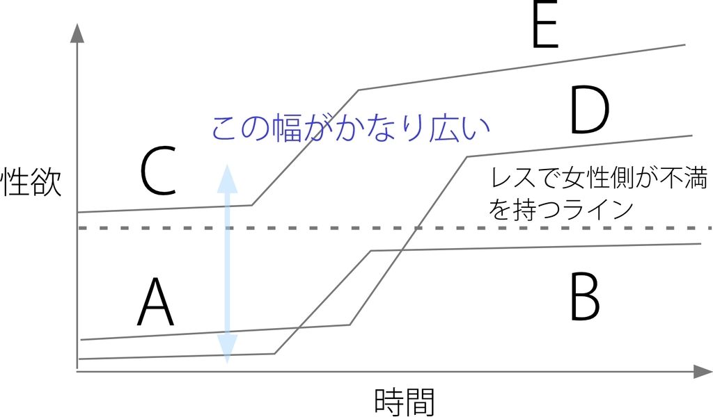 f:id:MOLOVE:20181015221159j:plain