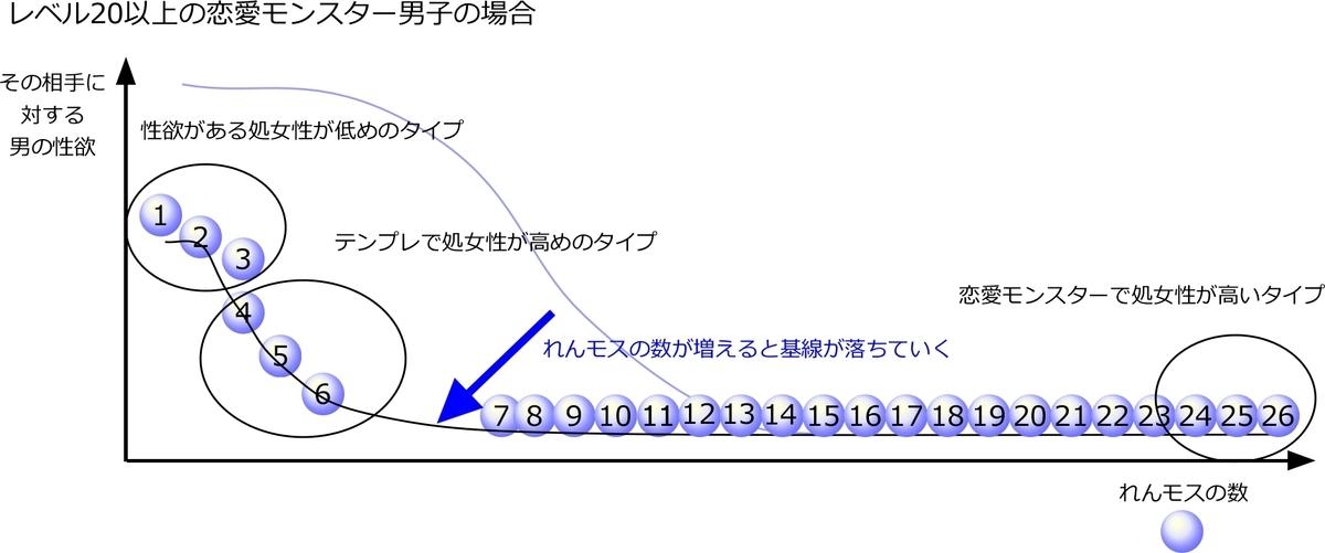 f:id:MOLOVE:20200621080904j:plain