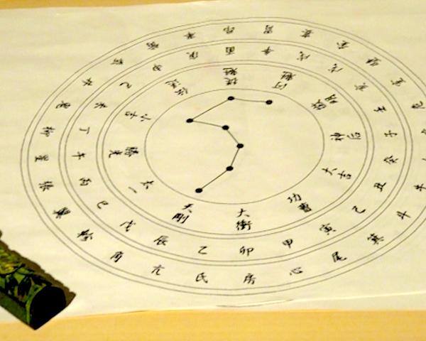 陰陽師の道具画像