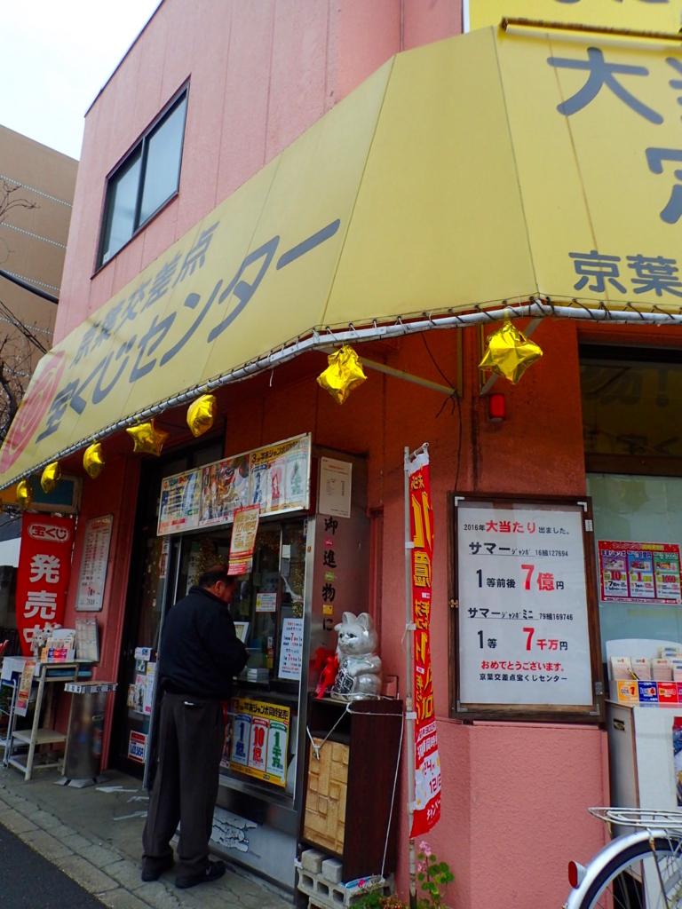 京葉道路の宝くじセンター