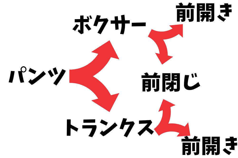 f:id:MORIKO:20190904152948p:plain