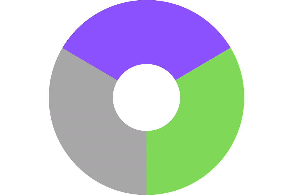 f:id:MORIKO:20200312155217p:plain