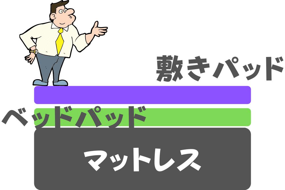 f:id:MORIKO:20201124173113p:plain