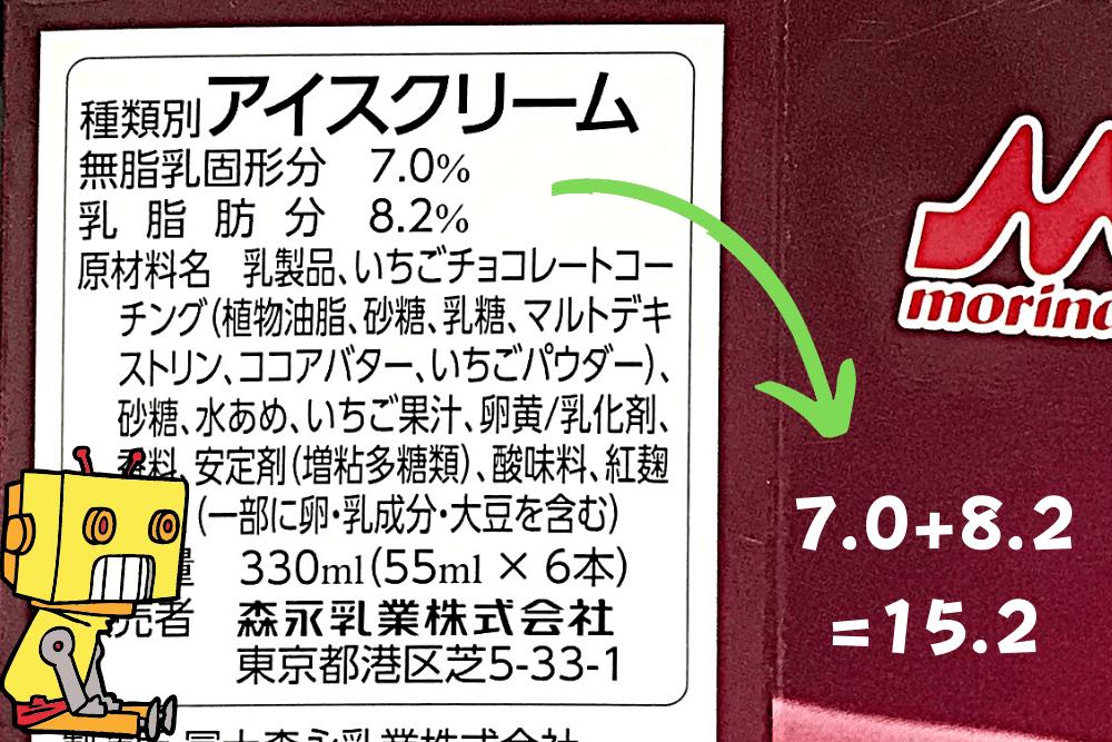 f:id:MORIKO:20210516114412p:plain
