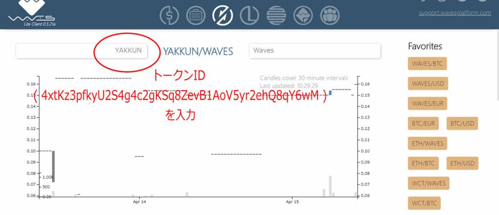 f:id:MOTO-BitCoin:20180415110511p:plain
