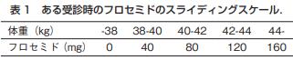 f:id:MOura:20200308162621p:plain