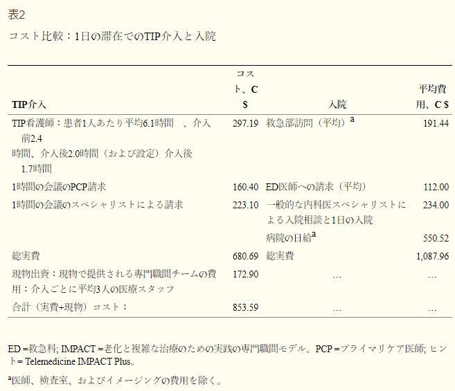 f:id:MOura:20200424230929p:plain