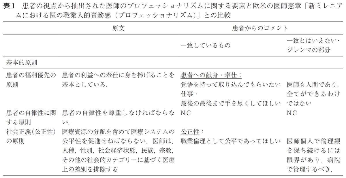 f:id:MOura:20201206010220p:plain