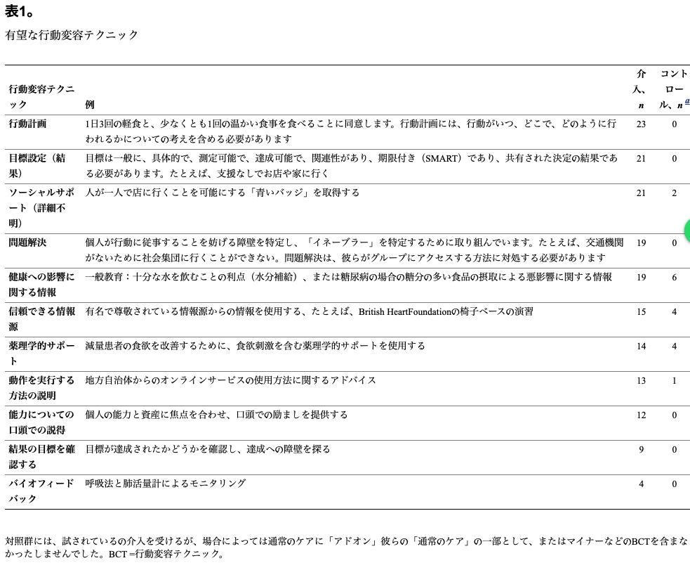 f:id:MOura:20210214215834p:plain