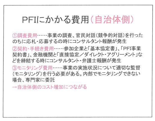 PFIにかかる費用(県)