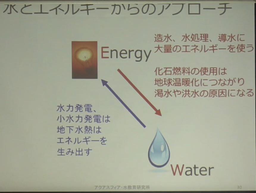 水とエネルギーからのアプローチ