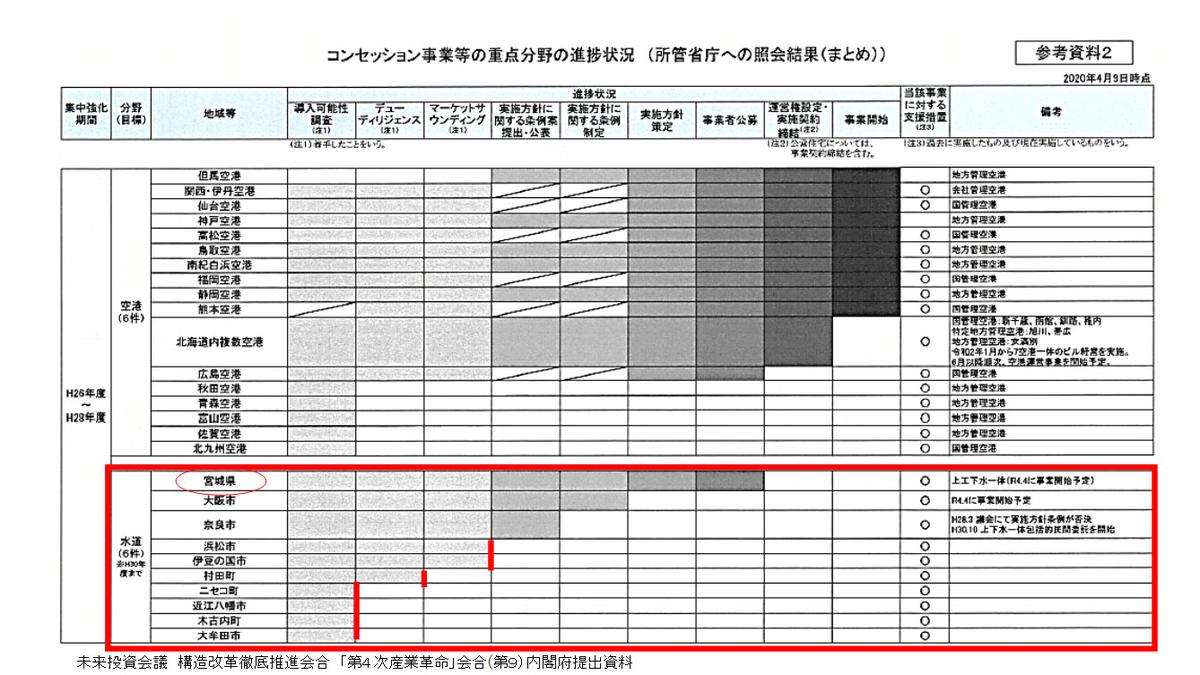 f:id:MRP01:20201106190531j:plain