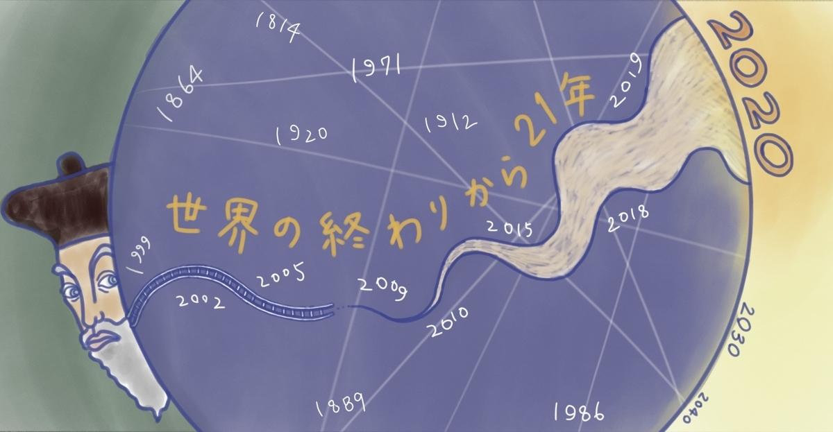 f:id:MTJapan:20200201111030j:plain