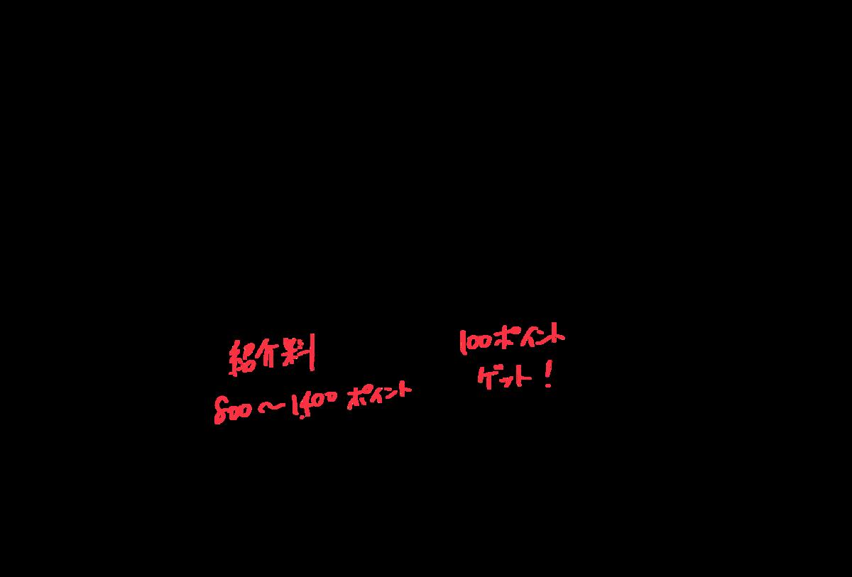f:id:MTKC:20191010184859p:plain