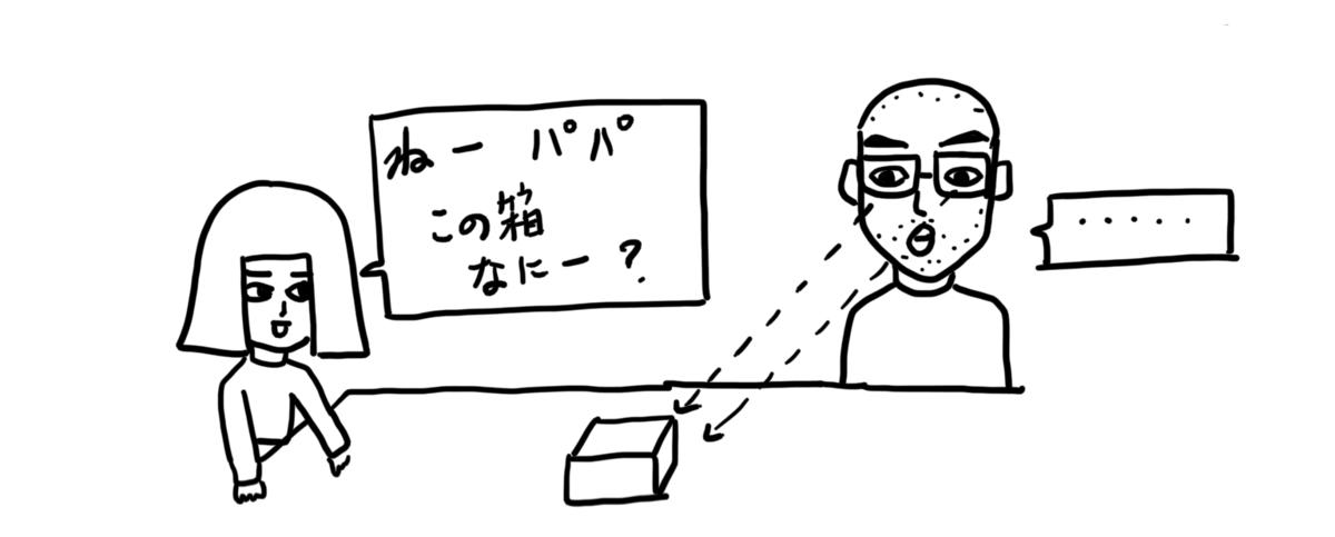 f:id:MTKC:20200117185152p:plain