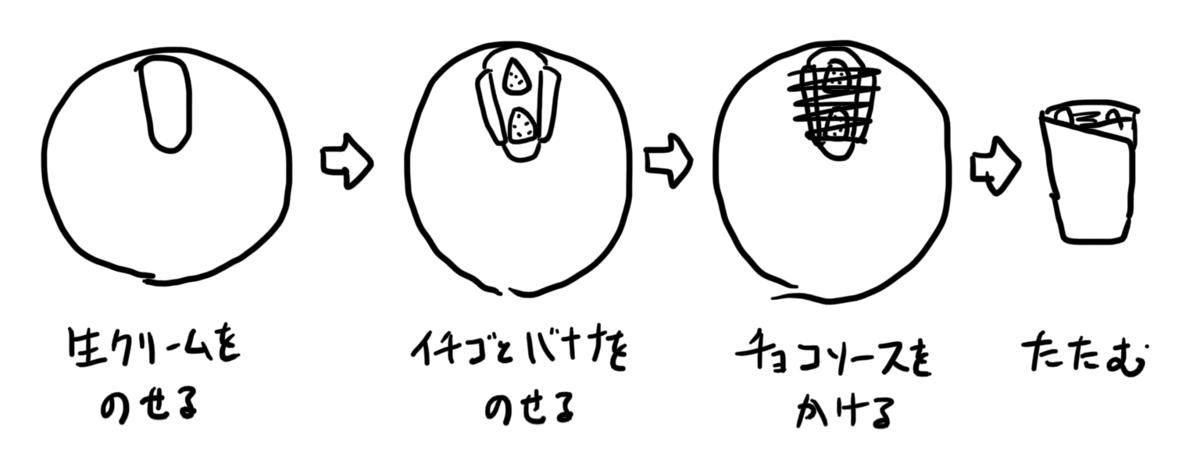 f:id:MTKC:20200316184459p:plain